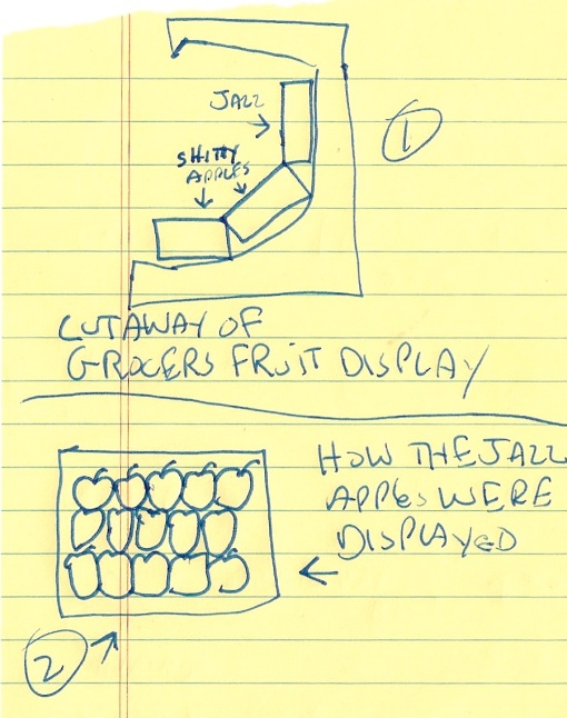 TRANSLATION: #1 cutaway of grocers fruit display. #2 how the jazz apples were displayed